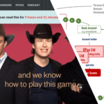 Payvision founders act as FinTech cowboys