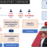 Payvision Network
