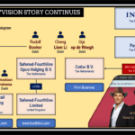 Payvision founder and their new ventures