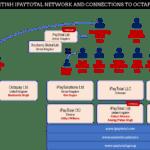 iPayTotal Network