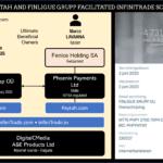 Crypto1 and Paytha facilitate the Infinitrade broker scam